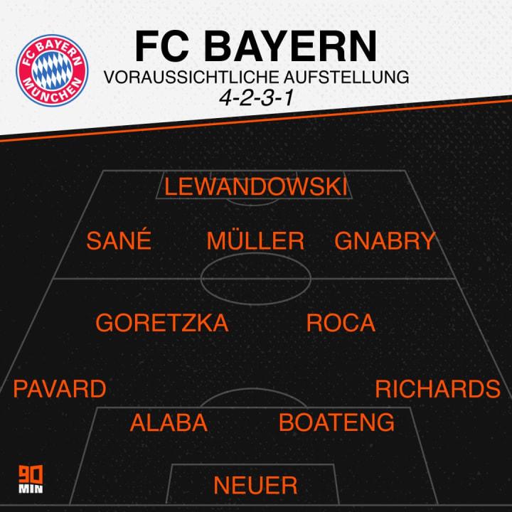 So könnte Bayern gegen Salzburg starten