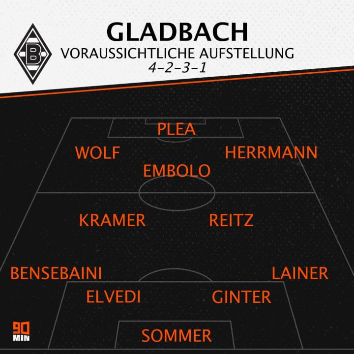 So könnte Gladbach gegen Leipzig starten