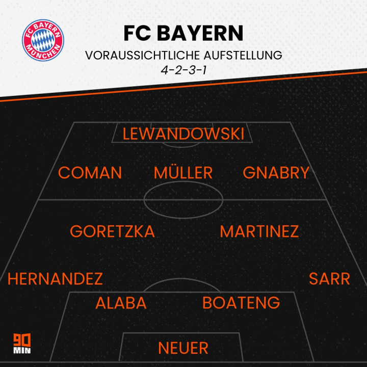 The Flick-Elf could play against Werder on Saturday