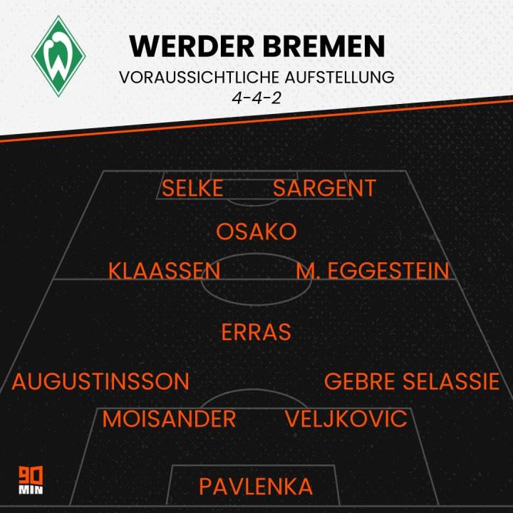 Bringt Kohfeldt zum Start die Werder-Raute im Mittelfeld?