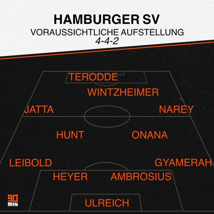 So könnte der HSV gegen Bochum auflaufen