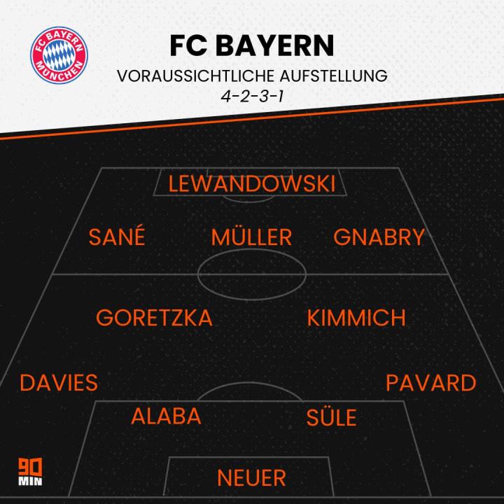 Schalke Bayern Aufstellung