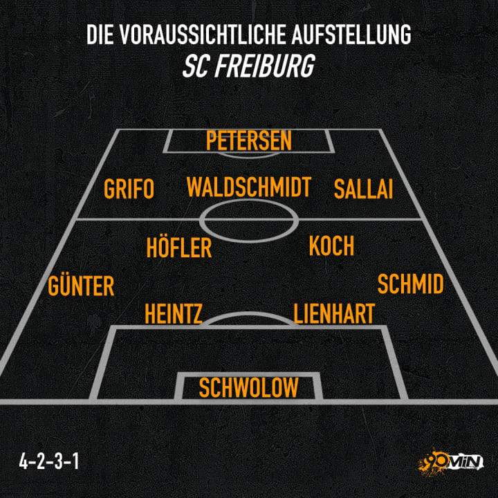 So könnte Freiburg gegen Gladbach starten