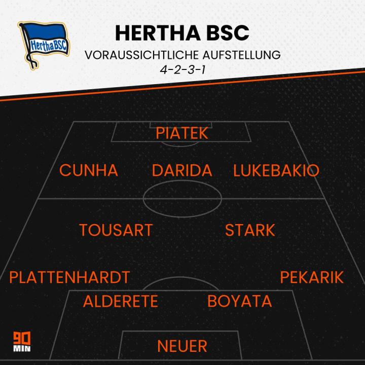 So könnte Labbadia die Hertha beginnen lassen