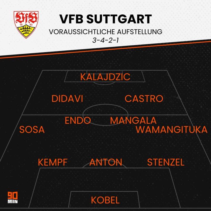 So könnte der VfB in die Bundesliga-Saison starten