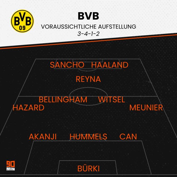 Ohne Guerreiro und Reus: So könnte der BVB gegen Gladbach starten