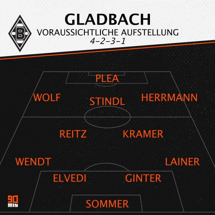 Voraussichtliche Aufstellung Gladbach