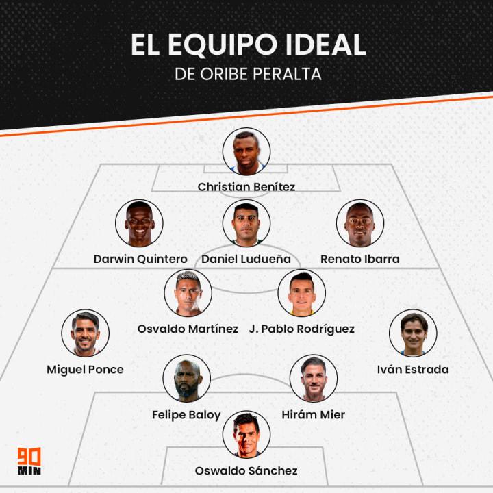 El equipo ideal de los jugadores que compartieron cancha con Oribe Peralta