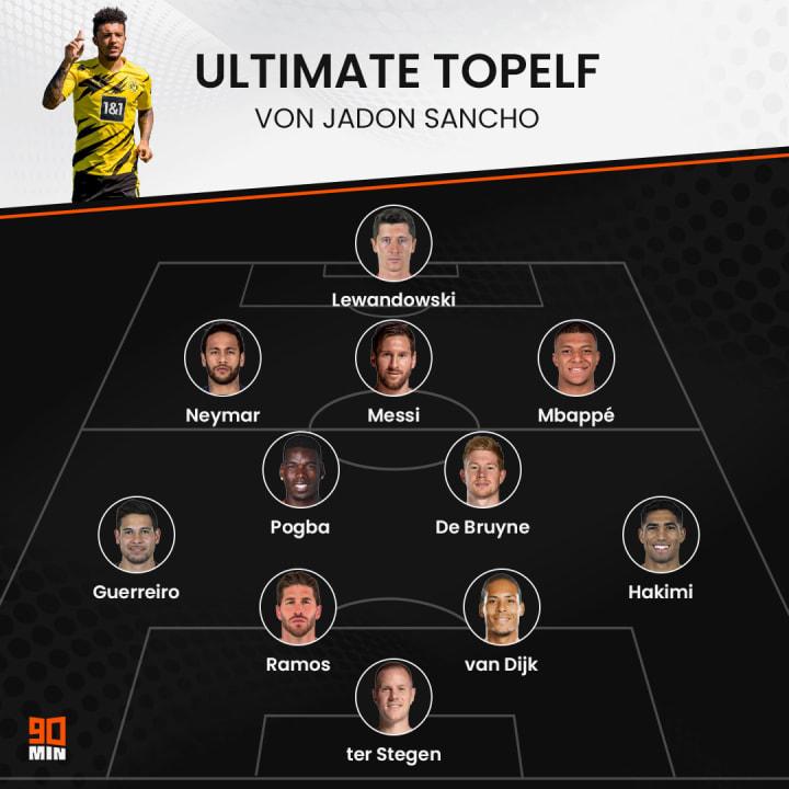 Mit diesen Elf würde Jadon Sancho ein FIFA-FUT-Match bestreiten wollen