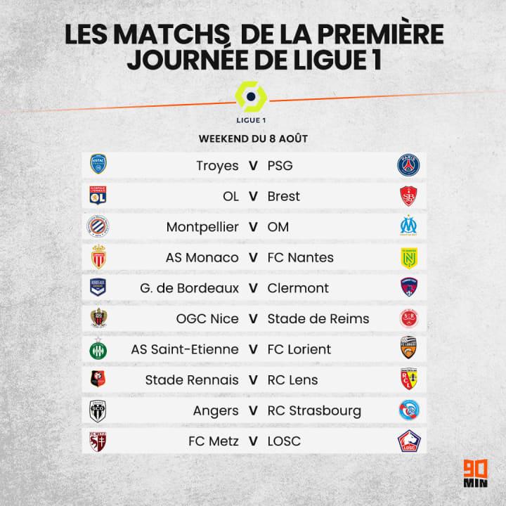 Ligue Des Champions 2022 Calendrier Ligue 1 : Le calendrier complet de la saison 2021/2022