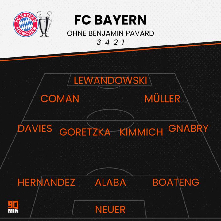 Der FCB im 3-4-2-1