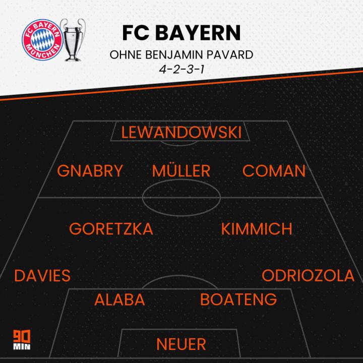 Der FCB mit Odriozola als 1:1-Ersatz für Pavard