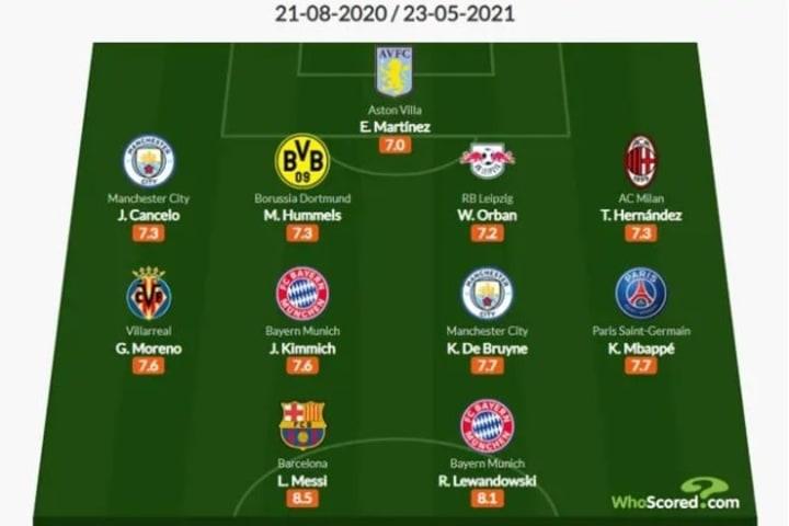 Premier League La Liga Serie A Bundesliga Best Xi