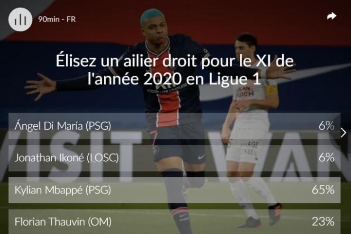 Kylian Mbappé a les faveurs des internautes.