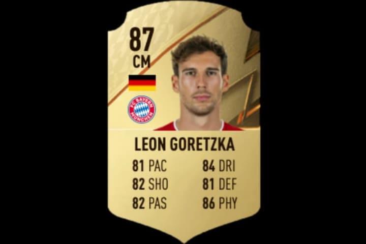 Goretzkas FIFA22-Karte