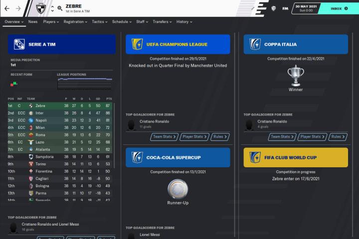 Another Serie A success for 'Zebre', but no Champions League joy