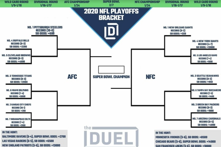 Betting line nfl playoffs 2021 bracket soccer betting odds today