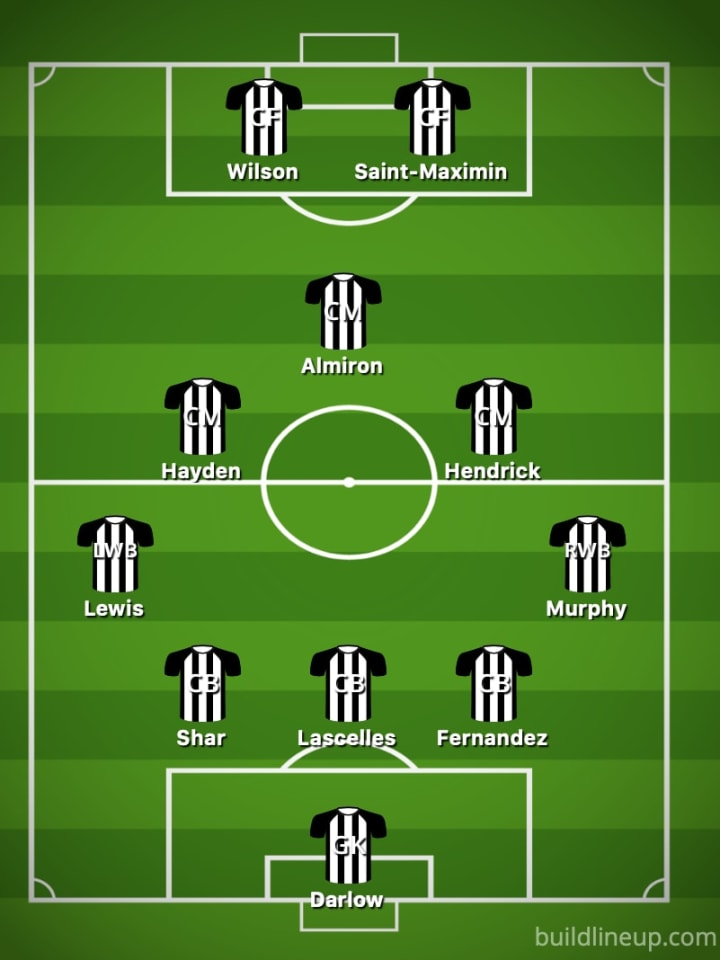 Newcastle's possible lineup (via buildlineup.com)