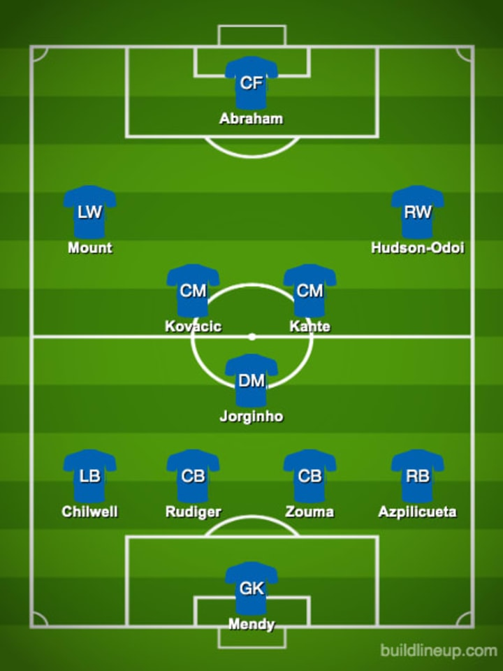 The team Frank Lampard could select on Wednesday