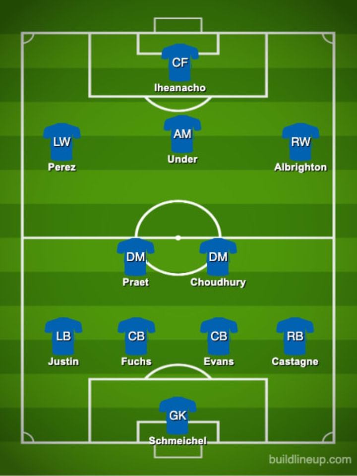 Leicester's predicted lineup