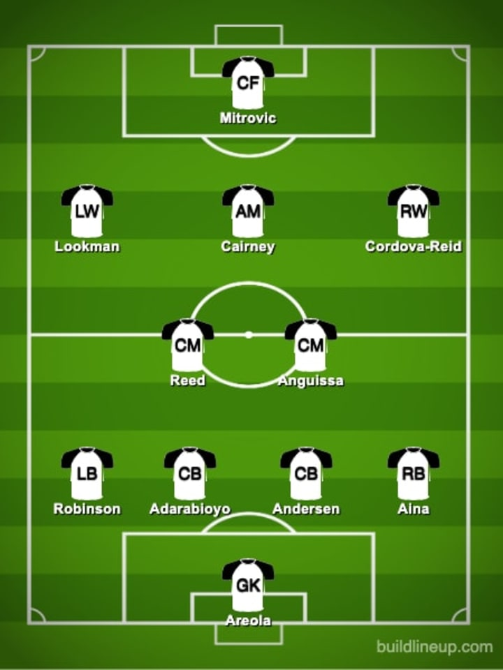 Fulham's predicted lineup