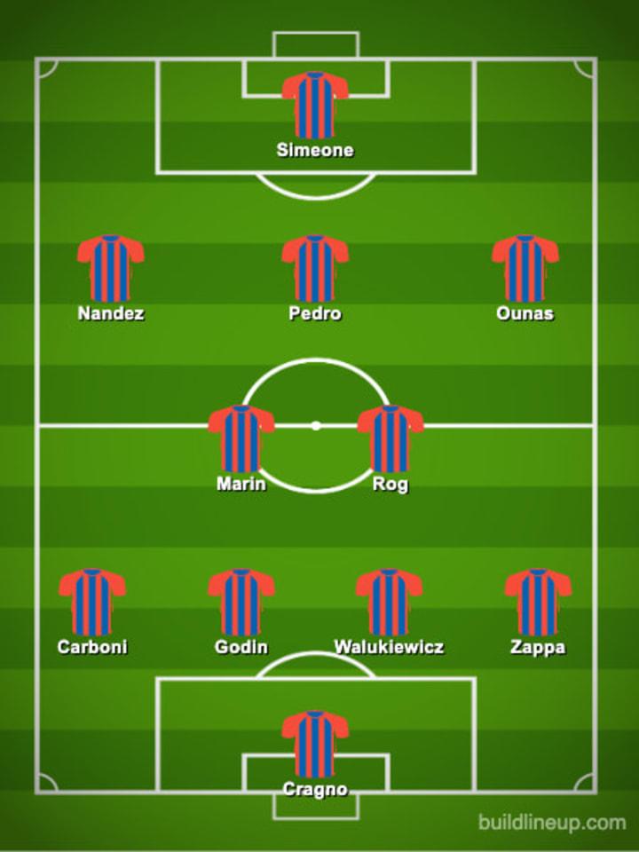 Cagliari's predicted lineup