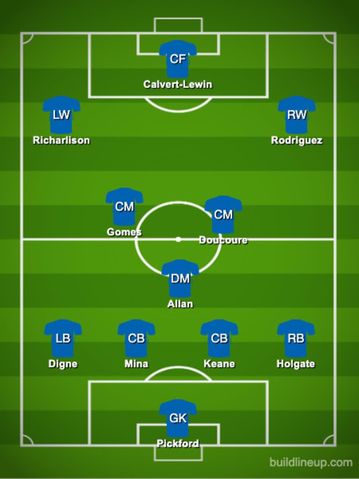 Everton's predicted lineup