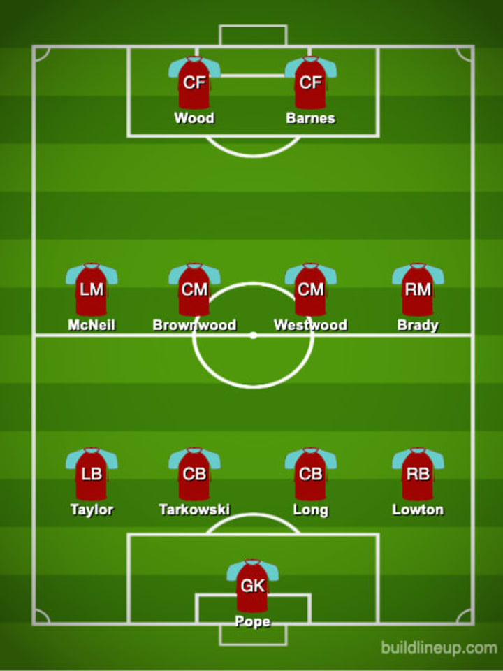 Burnley's possible lineup for Saturday (via buildlineup.com)