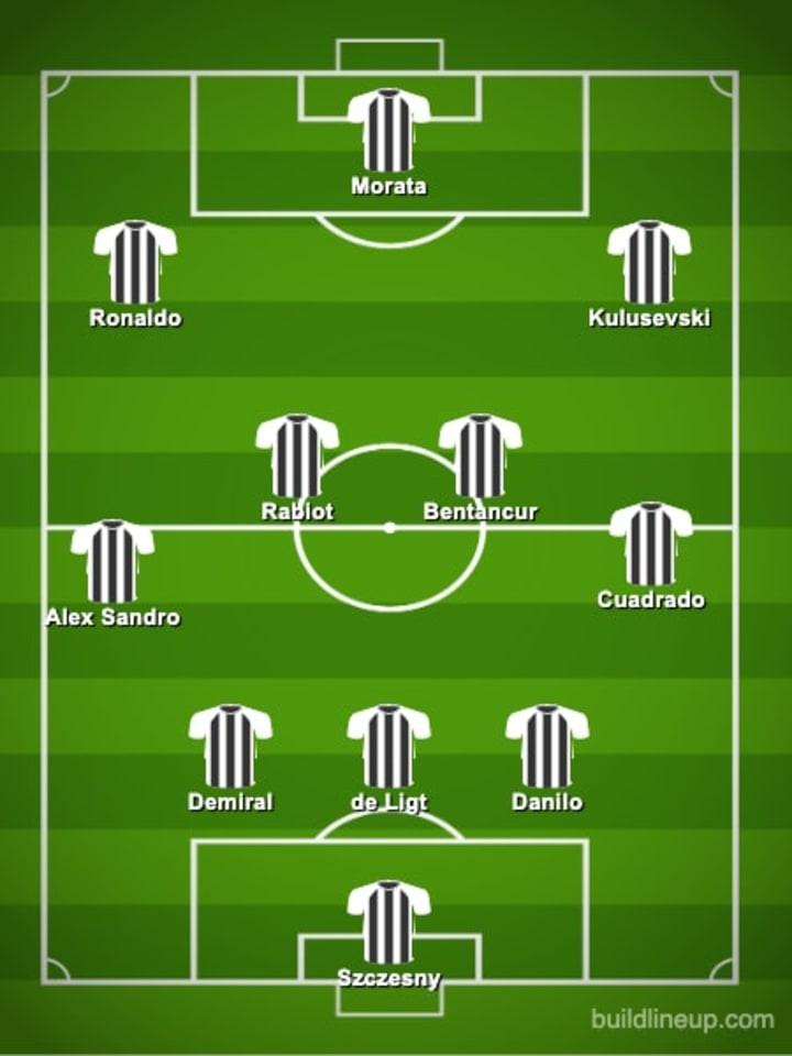Juventus' predicted lineup