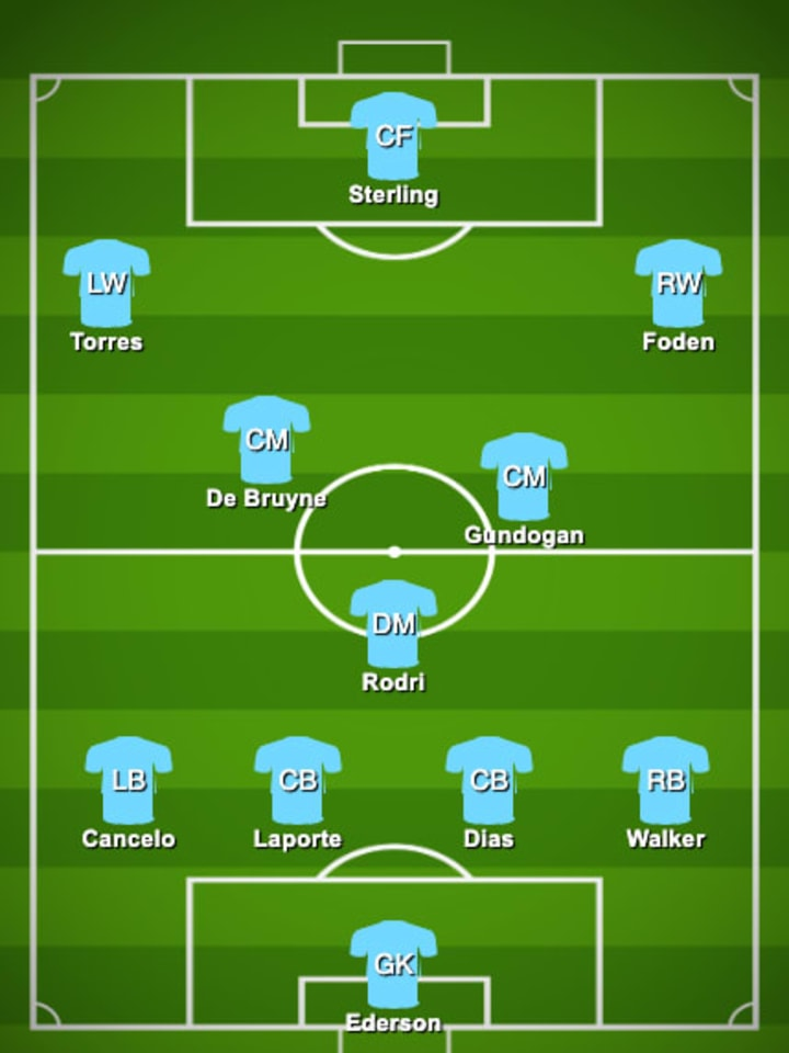 How City could line up at Bramall Lane
