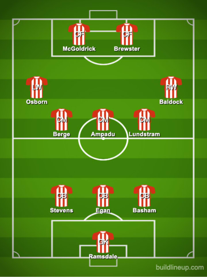 Sheffield United's possible lineup (via buildlineup.com)