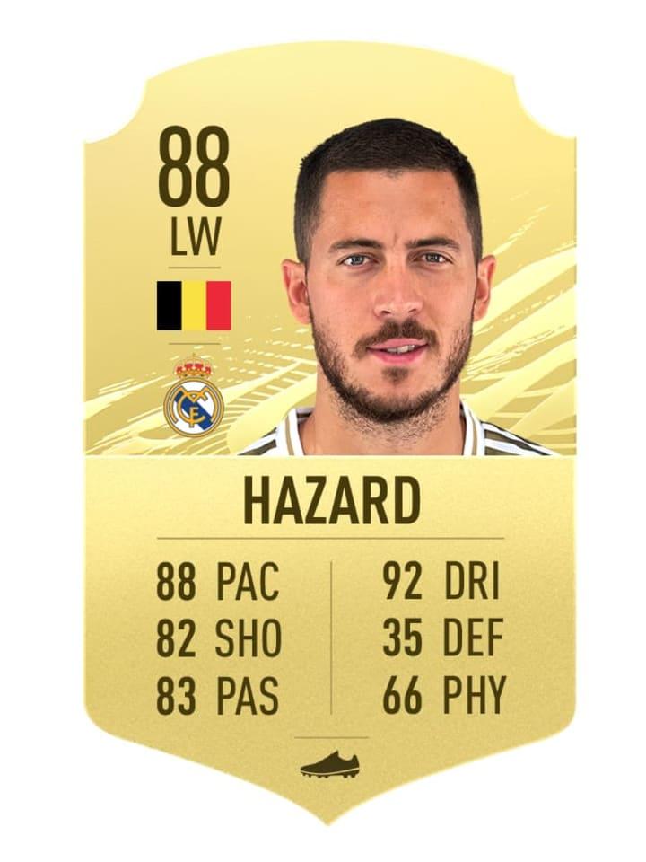 FIFA 21: 10 Biggest Downgrades, Including Eden Hazard, Luka Modric, and Man  United Pair Paul Pogba & David de Gea