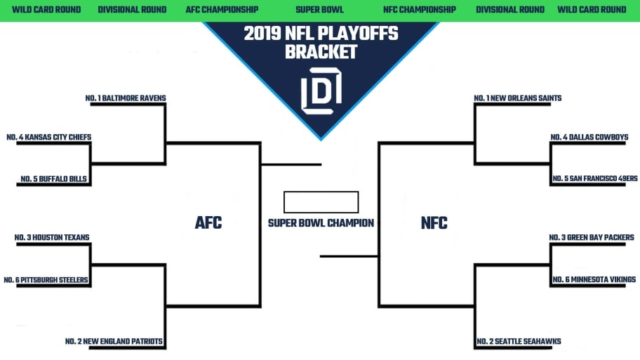 NFL Playoff Picture Bracket 2019 for Both NFC and AFC in ...