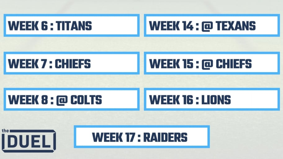 picture about Nfl Week 16 Printable Schedule identified as 2019 Printable NFL Schedules for AFC West Groups