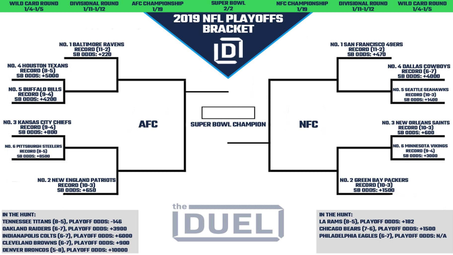 Rare image pertaining to nfl printable bracket