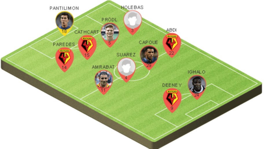 Potential Watford Lineup To Face Leeds United In The Fa Cup This Weekend 90min