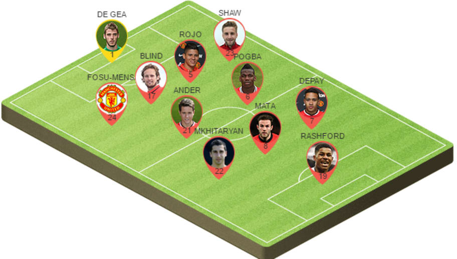 A Look At The Probable Starting 11 For Manchester United