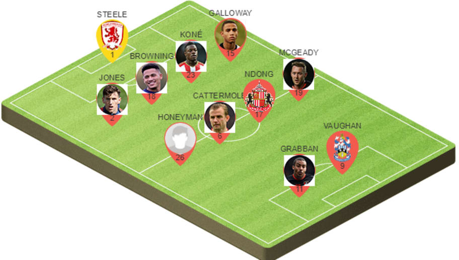 Picking the Best Potential Sunderland Lineup to Face Leeds ...