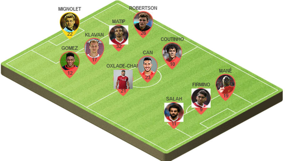 Picking the Best Potential Liverpool Lineup to Face ...