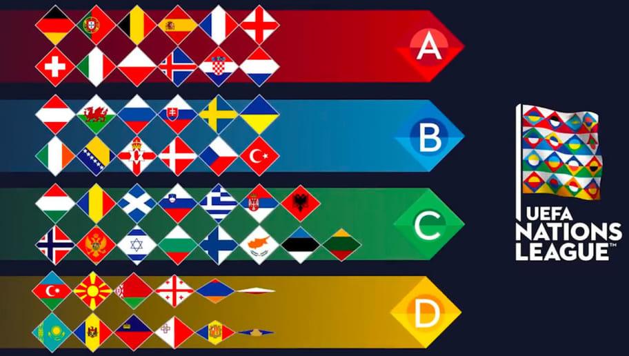 Những điều Cần Biết Về Uefa Nations League Giải Vo địch Cach Mạng Của Chau Au 90min