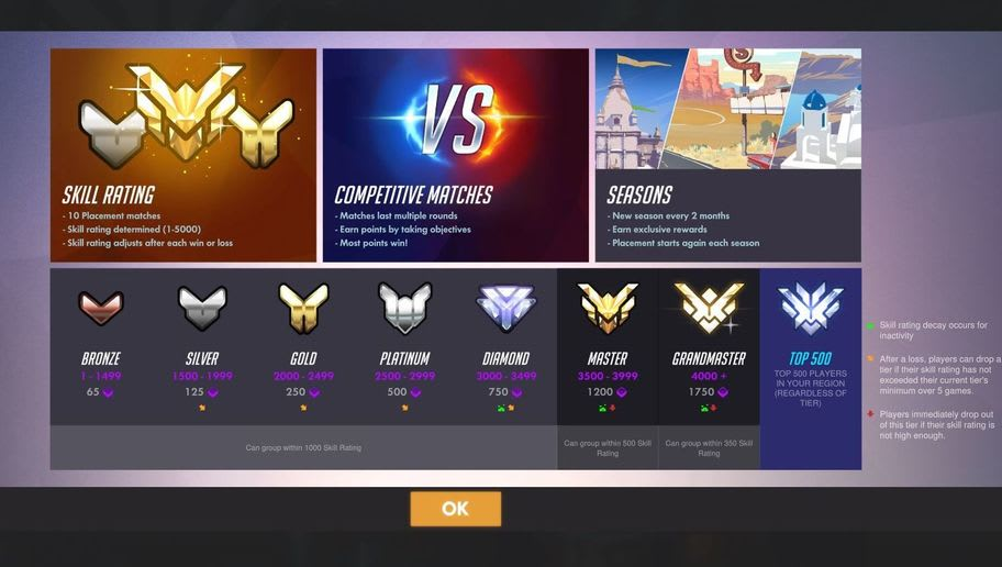 how overwatch s ranking system works dbltap