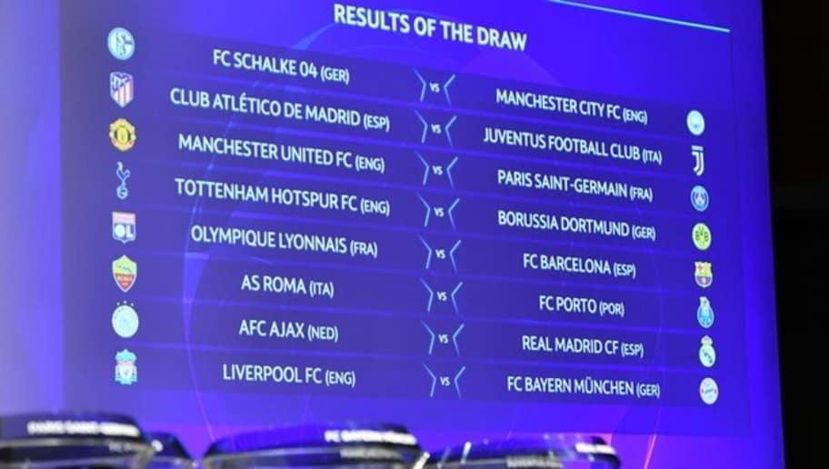 Los 10 favoritos a ganar la Champions League tras el sorteo de ...
