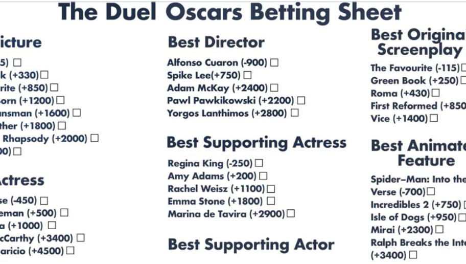 Oscar betting nba sports betting tips