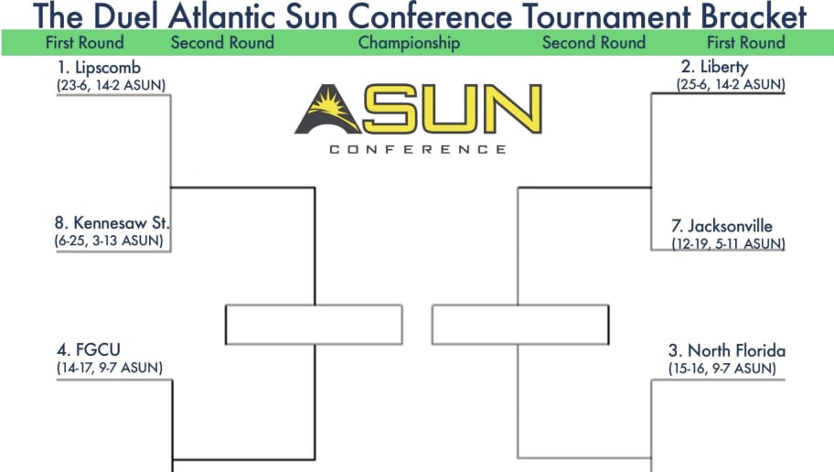 picture regarding Printable Tournament Bracket known as Atlantic Solar Convention Basketball Event Printable