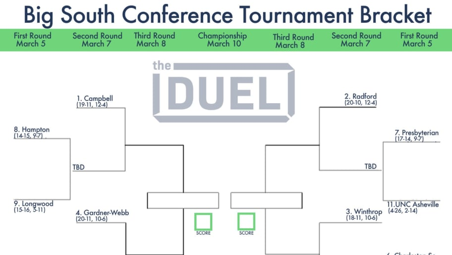 picture regarding Big Ten Tournament Printable Bracket referred to as Substantial South Convention Basketball Event Printable Bracket