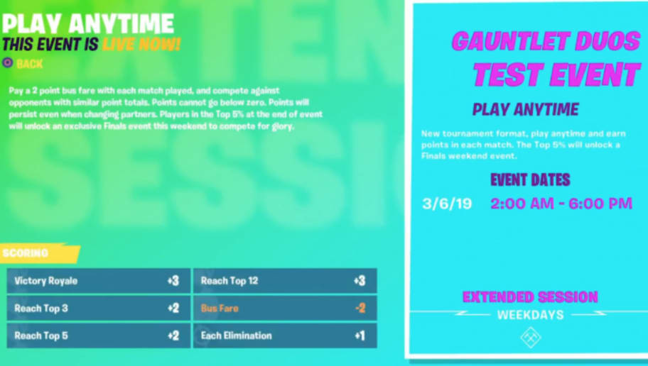 fortnite gauntlet everything you need to know - fortnite tournament points system