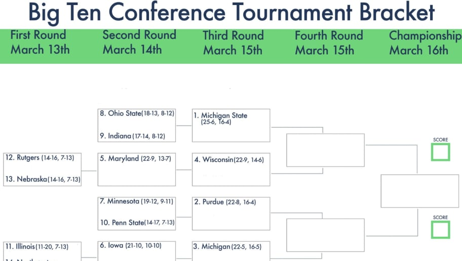 Ambitious image in big ten tournament printable bracket