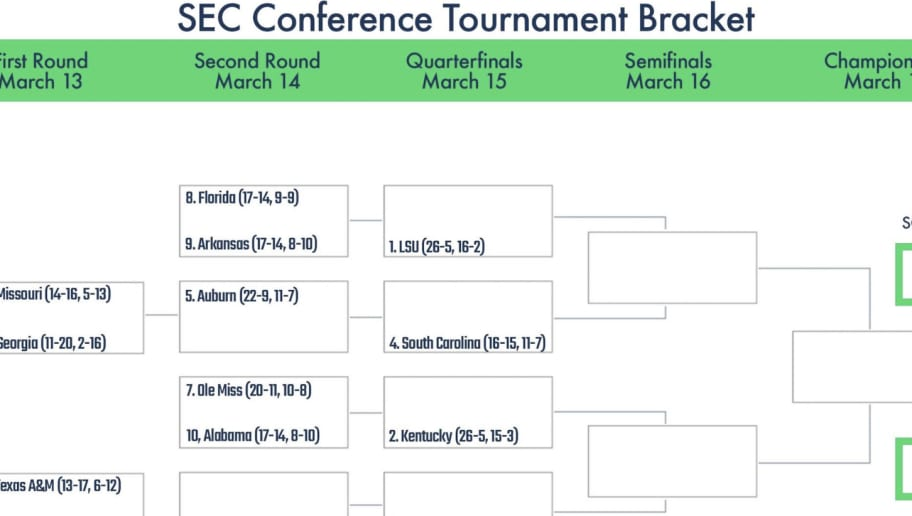 photo regarding Printable Big Ten Tournament Bracket identify Printable SEC Event Bracket 2019 theduel