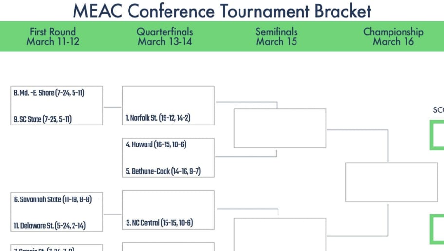 photo regarding Acc Printable Bracket named Printable MEAC Meeting Event Bracket 2019 theduel