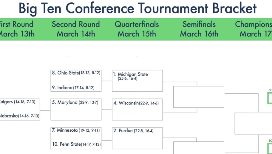 photograph relating to Printable Big Ten Tournament Bracket referred to as Printable Huge 10 Match Bracket 2019 theduel